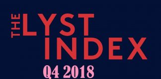 The Lyst Index Q4 2018